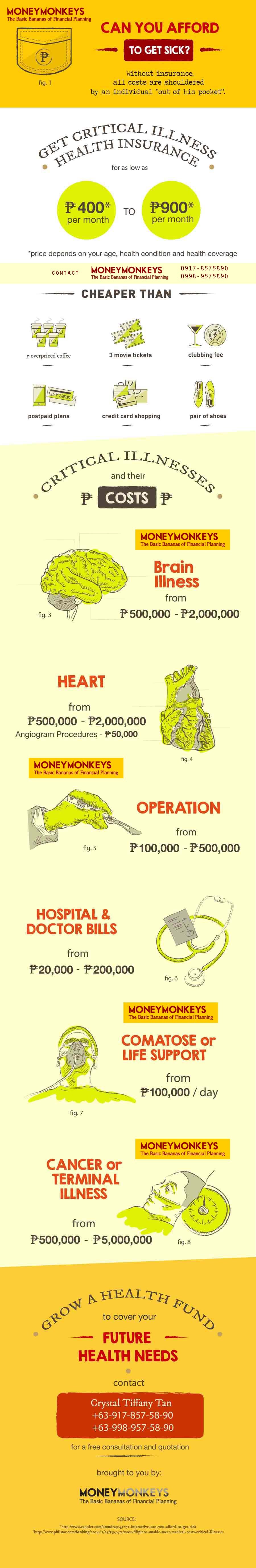 infographic_can you afford to get sick_FINAL